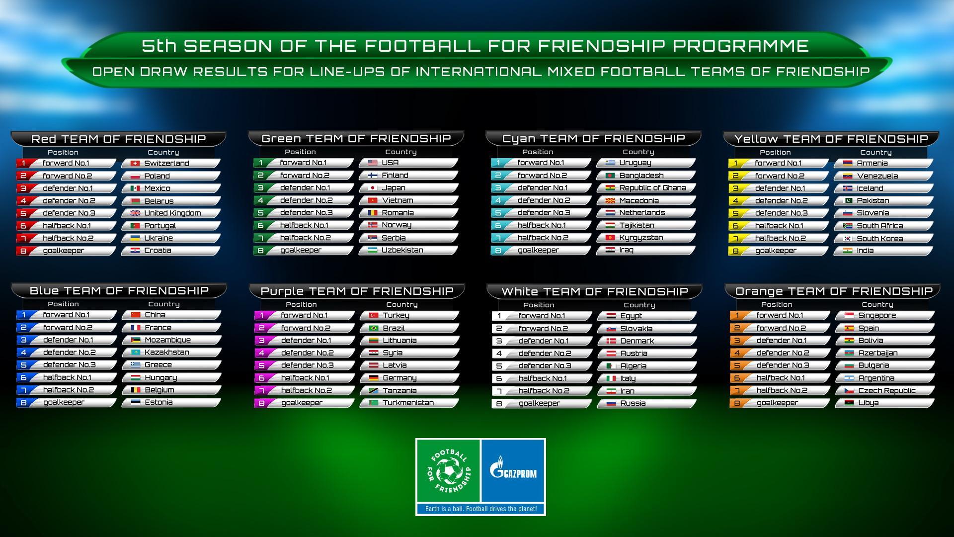 Литва присоединилась к международному проекту «Футбол для дружбы»