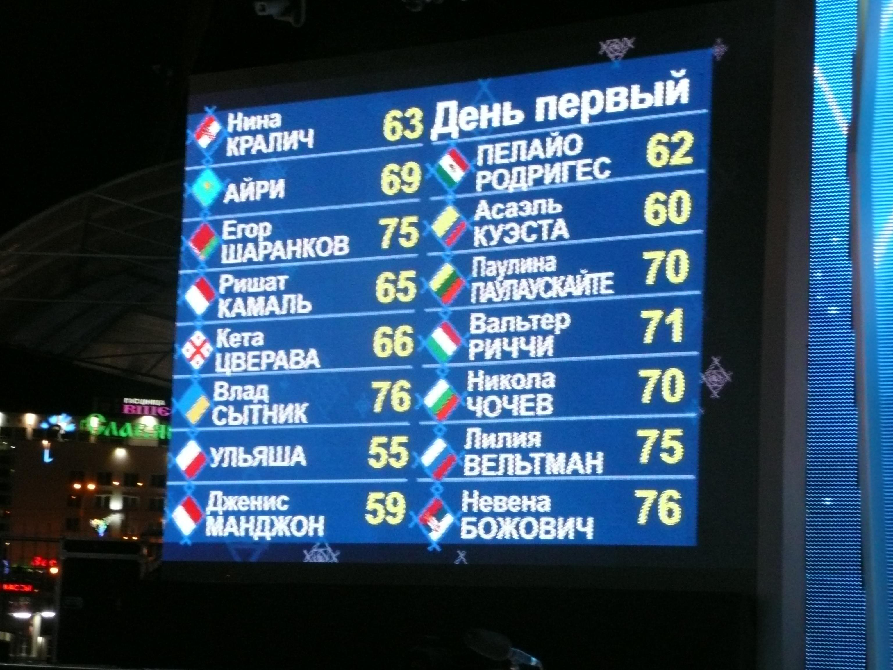 Представители Украины и Сербии лидируют по итогам первого дня конкурса на Славянском базаре