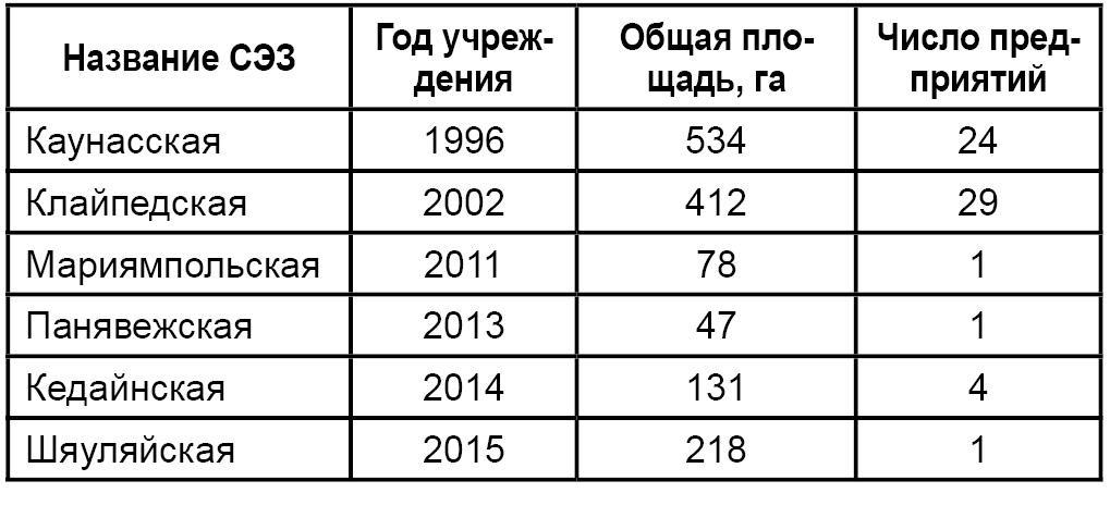 Последние новости прогноз доллар рубль 2017