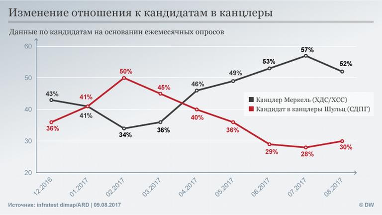 Климкину «срывает крышу» от русских миротворцев вДонбассе